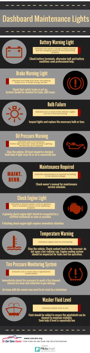 Vehicle-Dashboard-Maintenance-Lights-small
